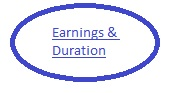 EarningsandDuration